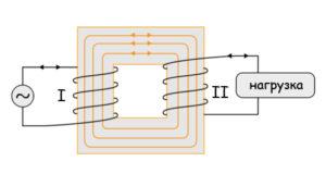 как работает трансформатор