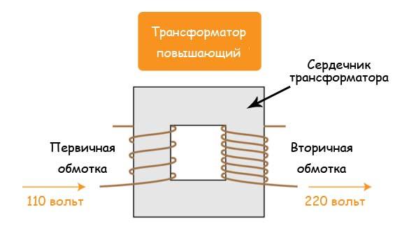 схема повышающего трансформатора