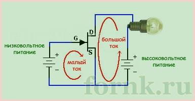 что такое транзистор. транзистор в качестве включателя лампы