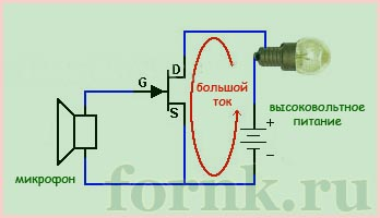 chto-takoe-tranzistor-i-dlya-chego-nuzhen-tranzistor7