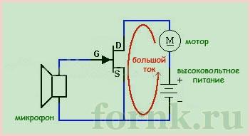 chto-takoe-tranzistor-i-dlya-chego-nuzhen-tranzistor8
