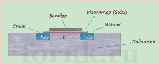 polevoj-tranzistor-mosfet-1