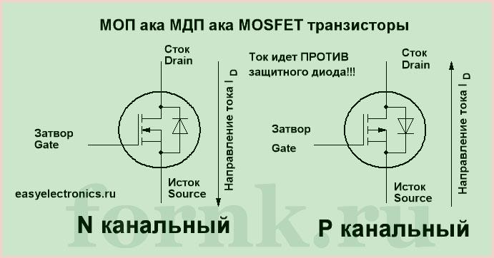 работа Полевой транзистор