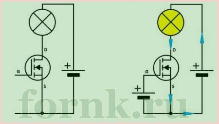 проводимость Полевого транзистора MOSFET
