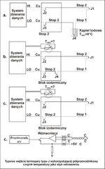 uproshhenie-sistemy-izmereniya-termopary