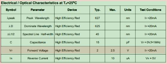 raschet-rezistora-dlya-svetodioda-onlajn-kalkulyator-2