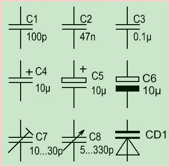 обозначение конденсатора