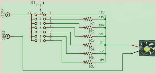 metody-upravleniya-ventilyatorom-kompyutera-5