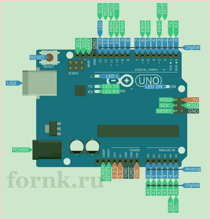 Распиновка Arduino UNO