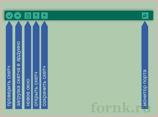 arduino-ide-sreda-razrabotki-opisanie-skachat-1