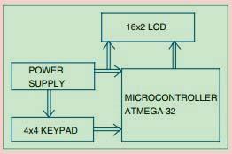 sopryazhenie-odnoprovodnoj-matricy-klaviatury-4x4-3