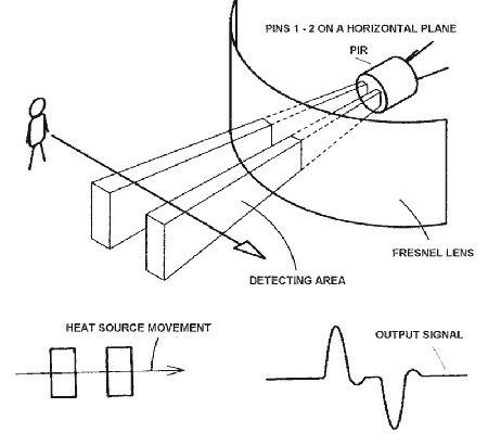 Как работает датчик движения PIR