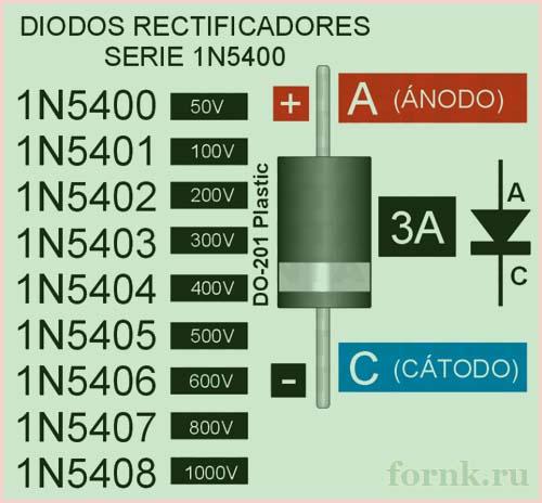 Серия 1N5400 на 3 ампера