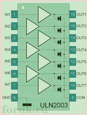 блок-схема ULN2003