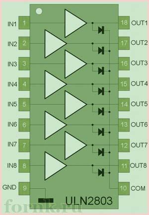 блок схема ULN2803