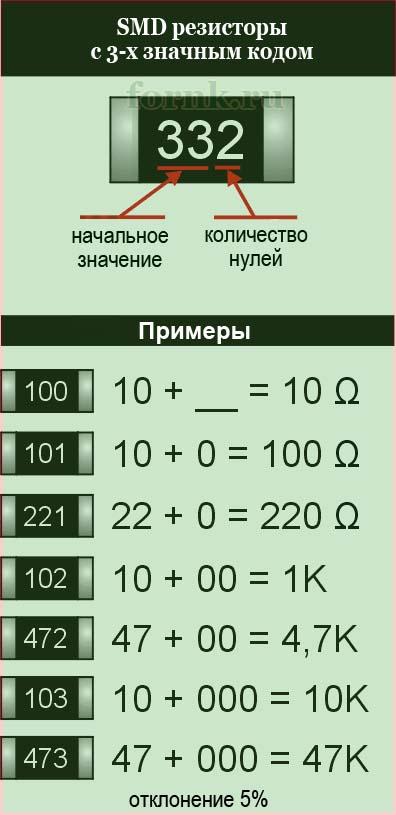 markirovka-smd-rezistorov-1