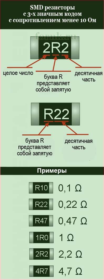 markirovka-smd-rezistorov-2