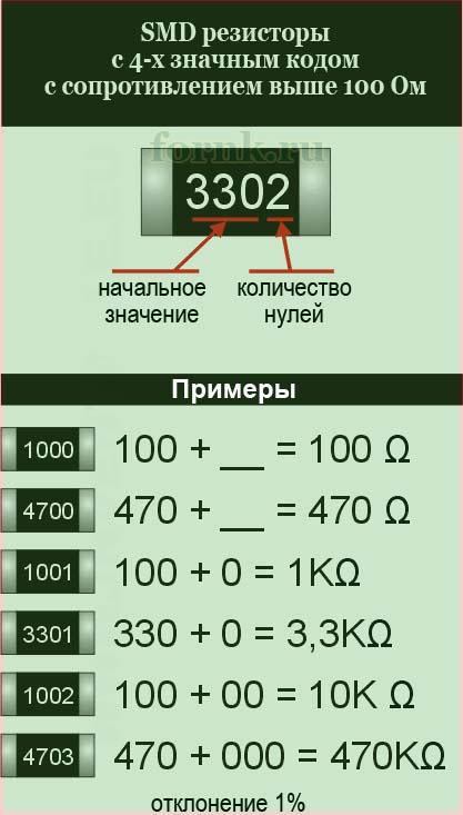 markirovka-smd-rezistorov-3