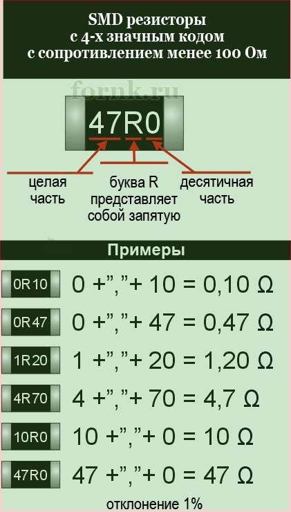 markirovka-smd-rezistorov-4