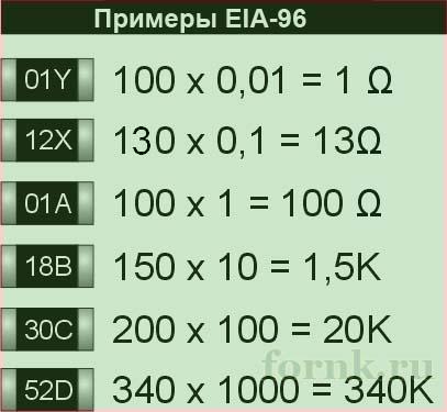 markirovka-smd-rezistorov-6