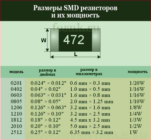 markirovka-smd-rezistorov-7