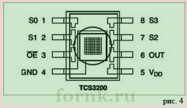 блок схема TCS3200