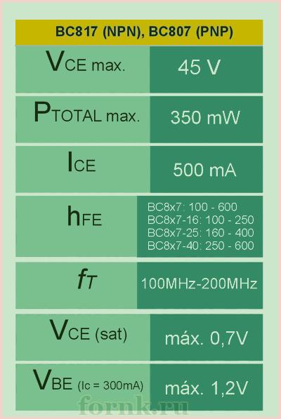 Технические характеристики BC807 и BC817