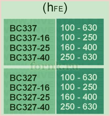 коэффициент усиления (hFE) BC327 и BC337