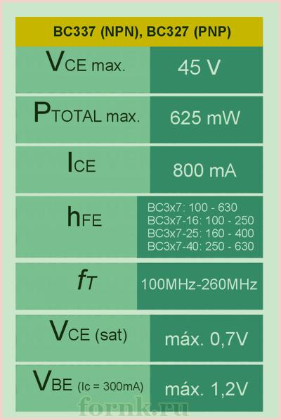 Технические характеристики BC337 и BC327