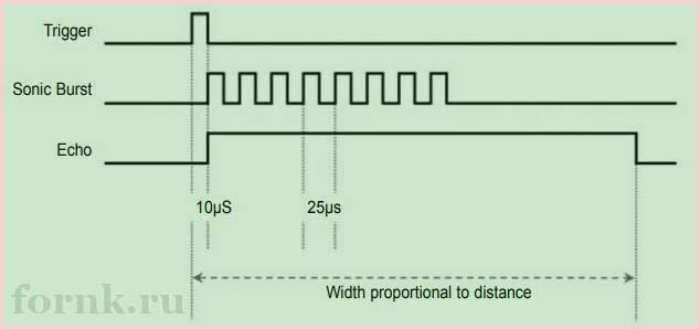 ultrazvukovoj-izmeritelnyj-modul-hc-sr04-2
