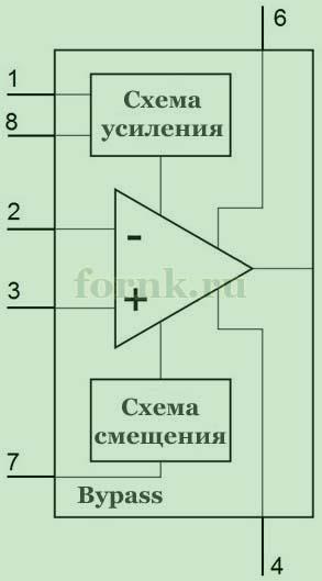 Функциональная блок-схема LM386