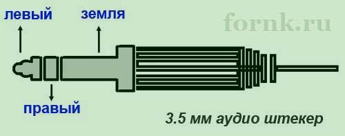 Простой разъем 3,5 мм