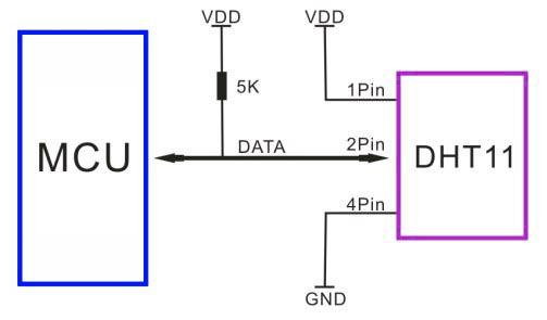 Как использовать датчик DHT11