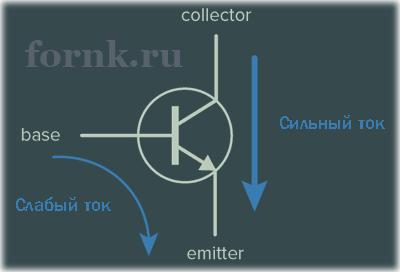 ток в биполярном транзисторе