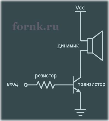 транзистор в качестве усилителя
